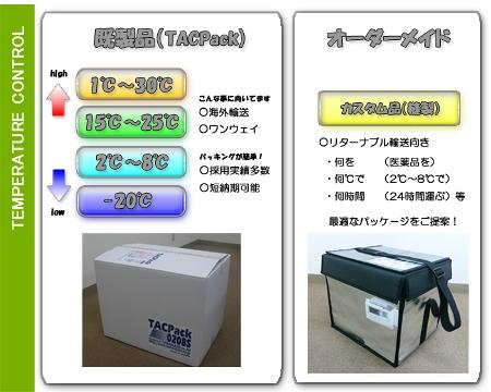 定温輸送パッケージ選択